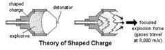 shapedcharge.jpg